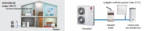 mono_split