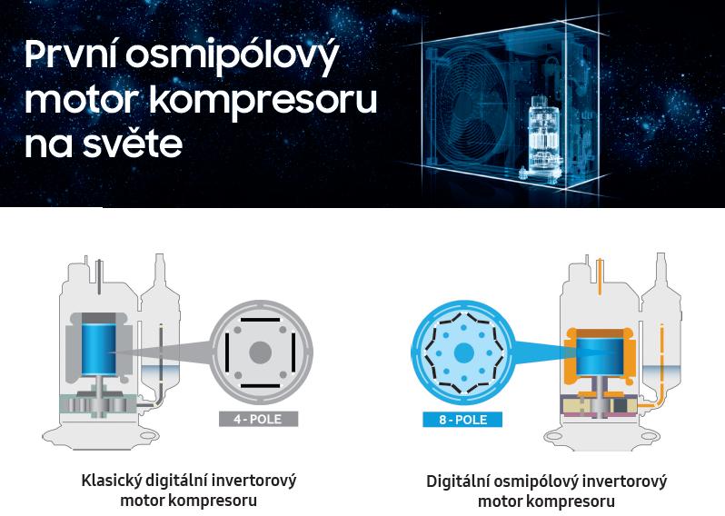 digitalni-inverter