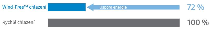 uspora-energie
