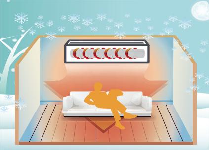 prevence chladného vzduchu